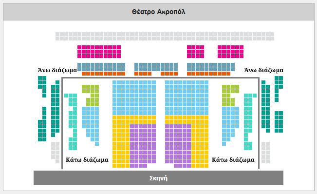 Θέατρο Ακροπόλ Πλάνο Θέσεων